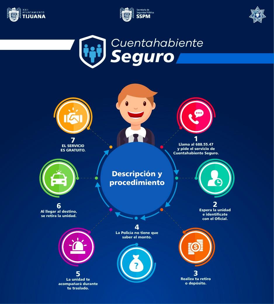 """Resultado de imagen para logo del programa """"cuentahabiente seguro""""de Tijuana"""